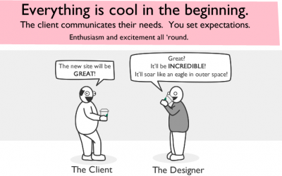 How Web Design Goes To Hell : Truth in Humor